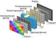 Схемы LCD панелей